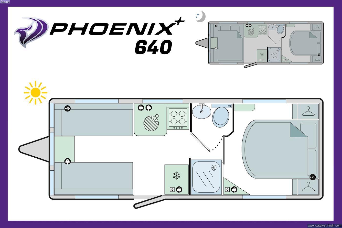 Bailey Phoenix Plus 640 2022