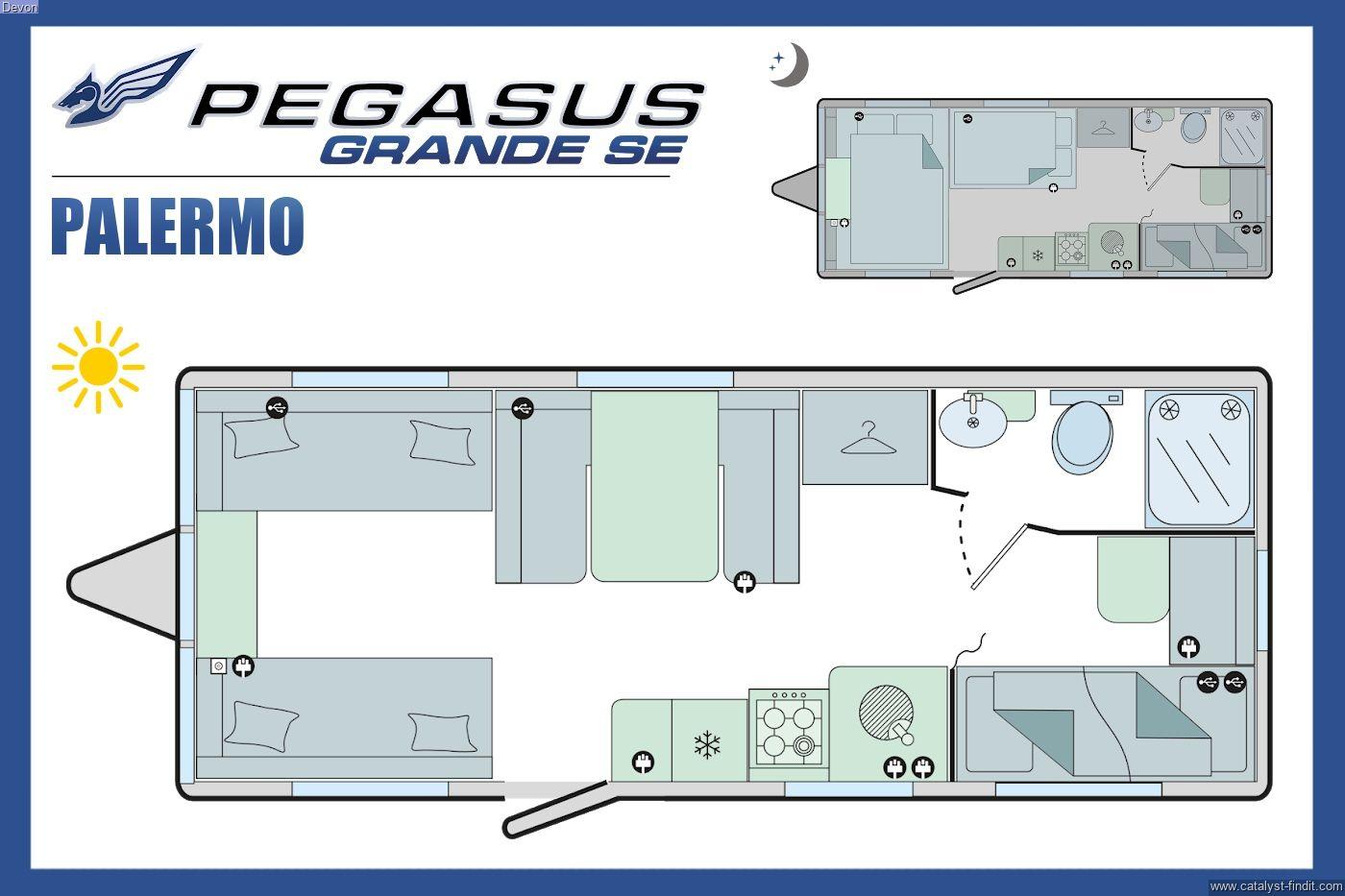 Bailey Pegasus Grande SE Palermo 2022
